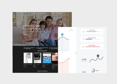 Criação de Sites | Web Designer Lisboa