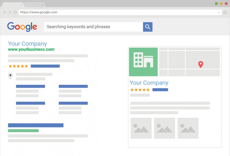 Consultor Marketing Digital