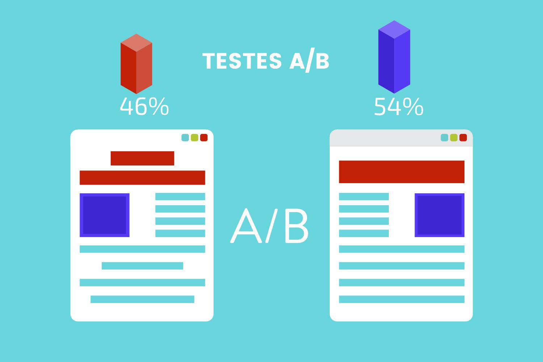 Testes AB WordPress